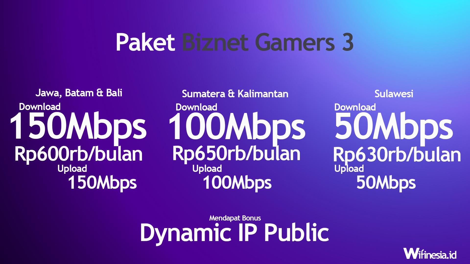 Harga Paket Biznet Gamers 3 WiFi Rumah 2020