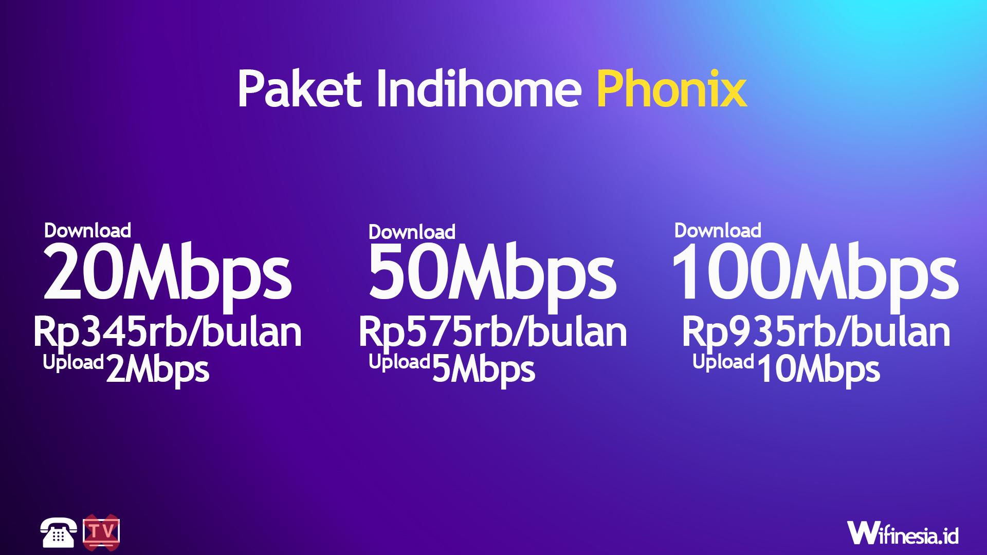 Harga Paket IndiHome Phonix
