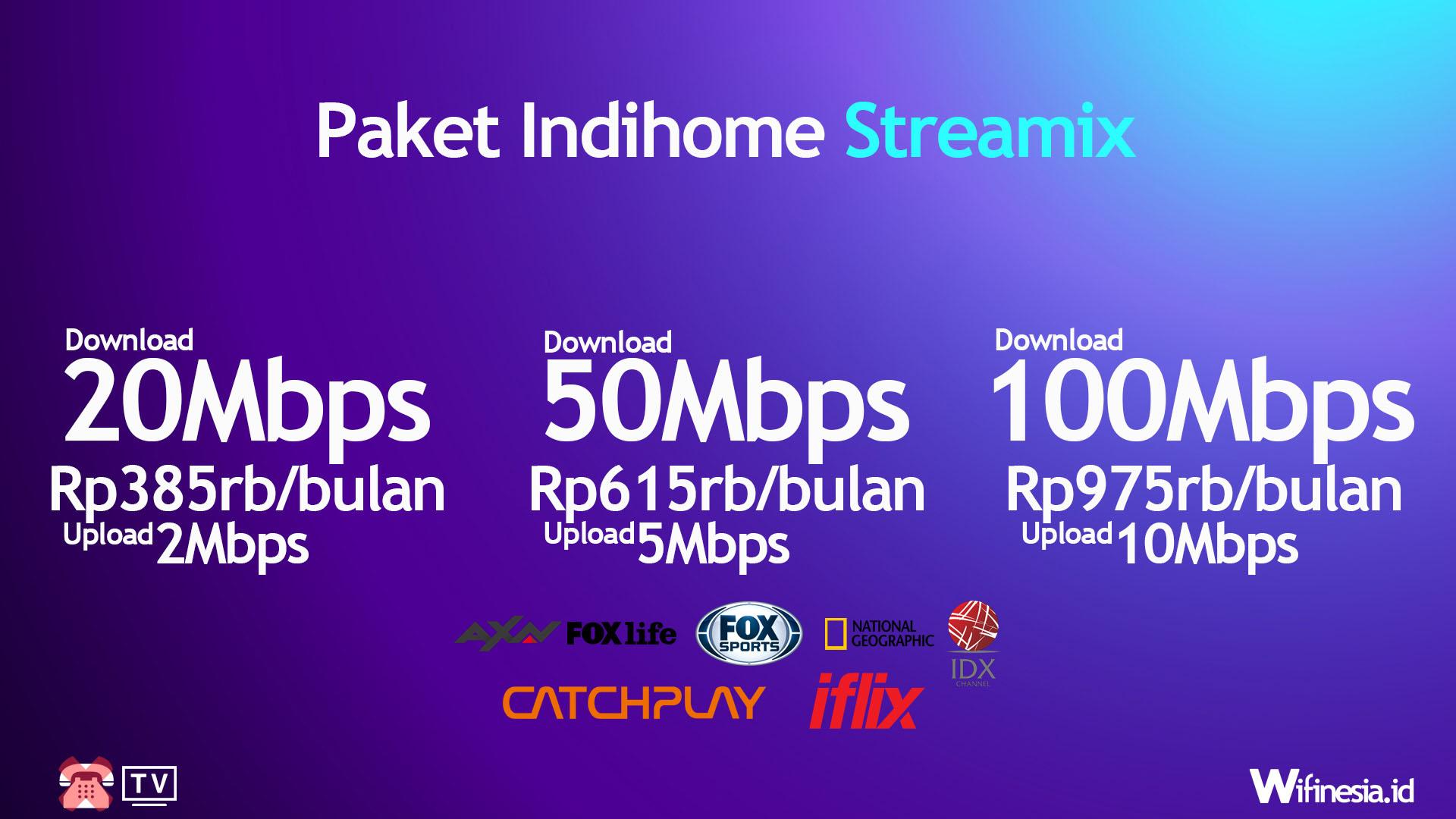 Harga Paket IndiHome Streamix