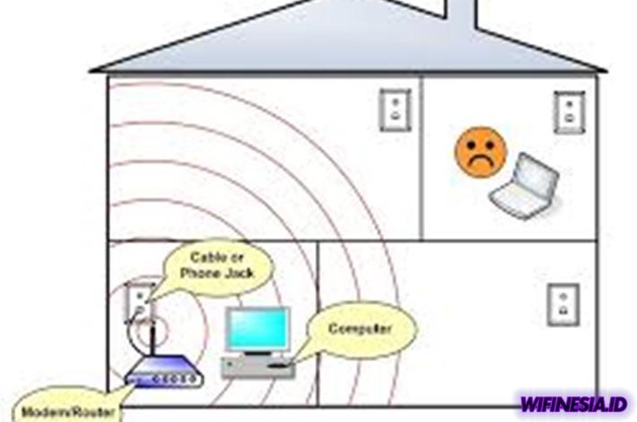 Cara Mengatasi WiFi Lemot Dijamin Ampuh & Sederhana - Posisi Terlalu Jauh